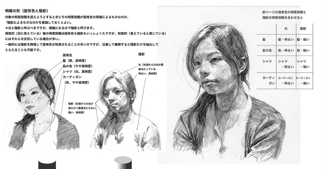 Basic Drawing Lessons for Beginners ~Let's Practice with Human Figures~