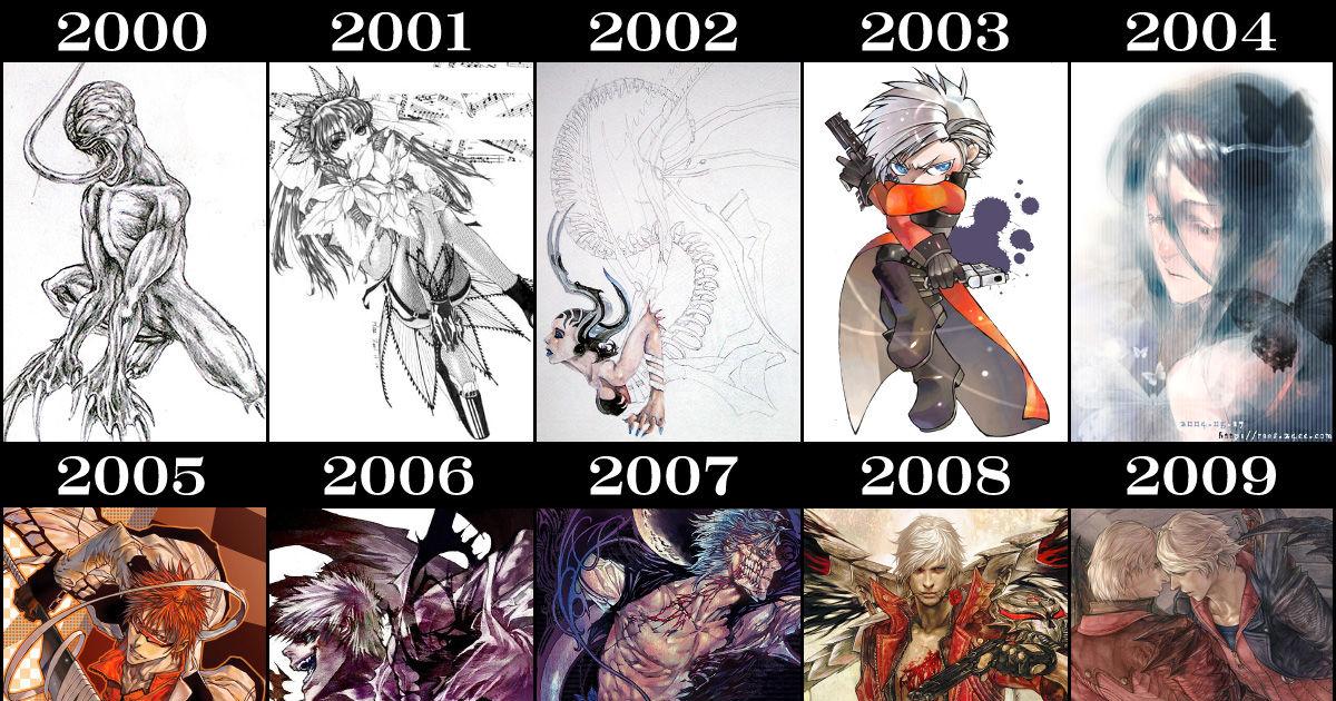 10 Years of Improvement