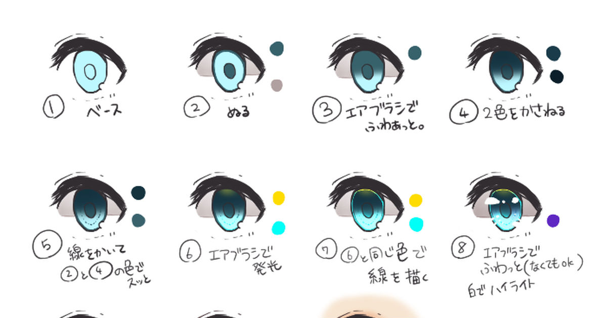 Let's Learn How to Color Different Types of Eyes
