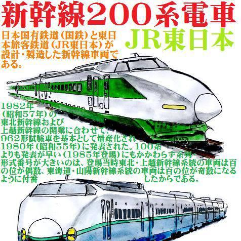 新幹線200系電車 (しんかんせんにひゃくけいでんしゃ)とは【ピクシブ ...