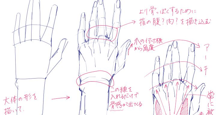 Feelings dwell in the tips of our fingers. Illustrations on How to Draw Hands and Fingers (From Basics to Advanced)