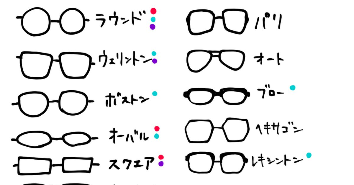 Drawings on How to Draw Glasses - Draw it, please!
